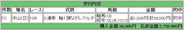 ホールインワン_実績01