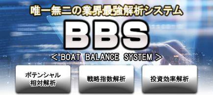 ボートキングダム_BBS
