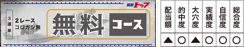 競艇トップ_無料コース