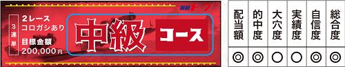 競艇トップ_中級コース