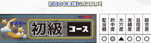 競艇トップ_ナイター初級コース