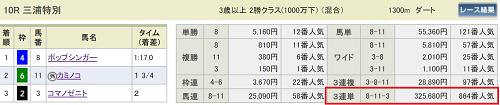 6/13東京10R三浦特別