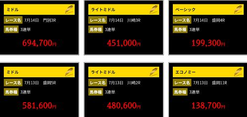 ダービーレコード_的中実績2