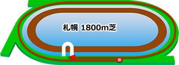 札幌競馬場_芝1800m