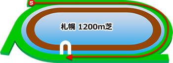札幌競馬場(芝1200m)