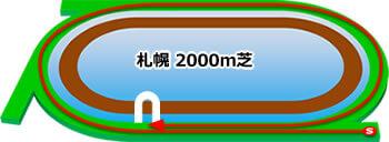 札幌競馬場(芝2000m)