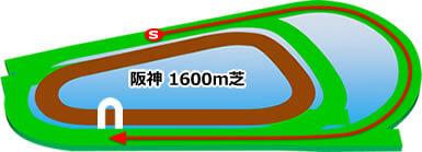 阪神芝1600M外回り