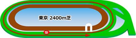 東京芝2400M